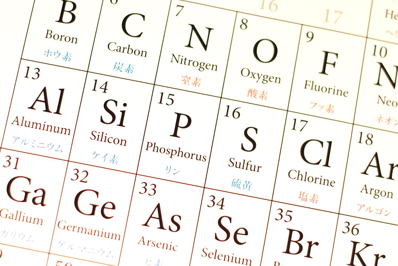 元素 記号 アルミニウム