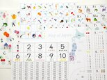 人気の7点 知育ポスターセット♪あいうえお アルファベット すうじ 日本地図 白地図  A4 送料無料の画像