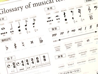 インテリアにも映える「音楽用語ポスター」の画像