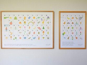 こどもといっしょに楽しむ「あいうえお表」と「アルファベット表」のセットの画像