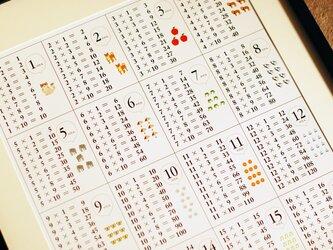 インド式20段「かけ算・九九表」ポスター 知育の画像