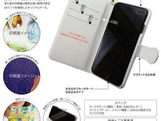 手帳型iPhone仕様の説明ページの画像