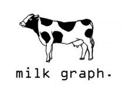 milk graph.