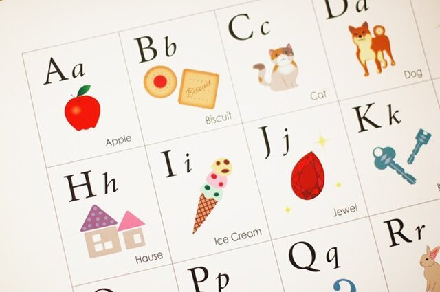 親子に笑顔が生まれる「アルファベット表」ABC Chartの画像1枚目