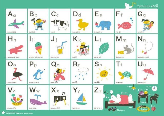 ポスター 「アルファベット ABC表」の画像1枚目
