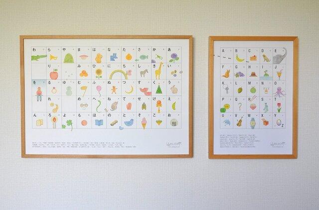 こどもといっしょに楽しむ「あいうえお表」と「アルファベット表」のセットの画像1枚目