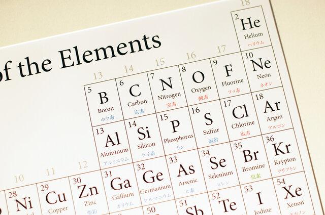 美しい元素周期表 ポスター 数字 モノクロ インテリアの画像1枚目