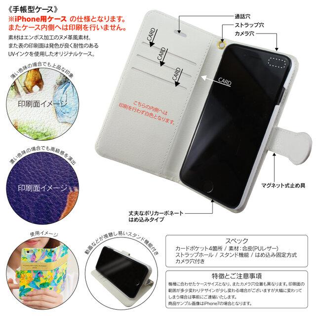 手帳型iPhone仕様の説明ページの画像1枚目